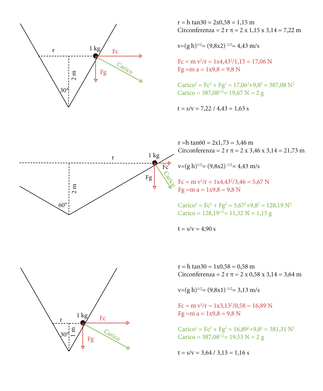 teorema viriale